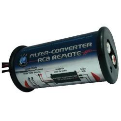 JFA RCA converte