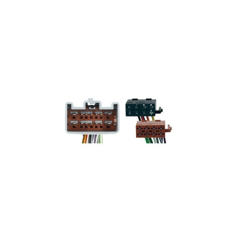Conector ISO Ford, Land Rover