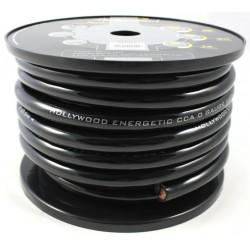 Hollywood   CCA PCB 0
